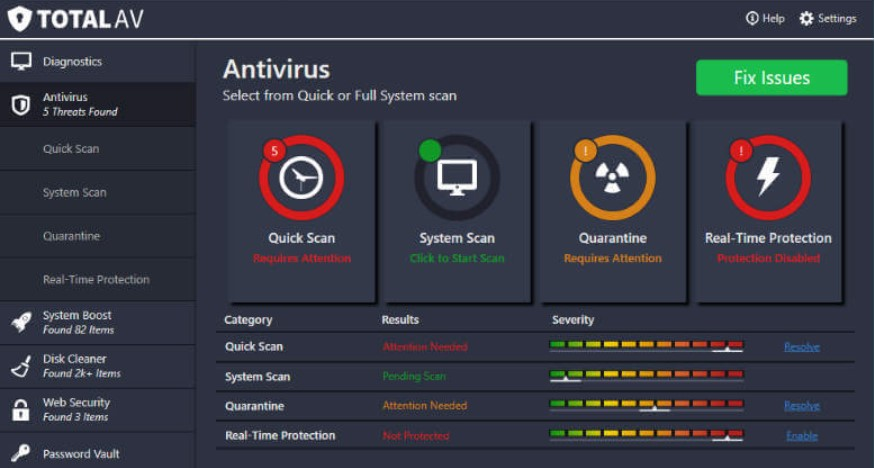 Total AV Antivirus 2019 Crack Serial Key Free Download {Latest
